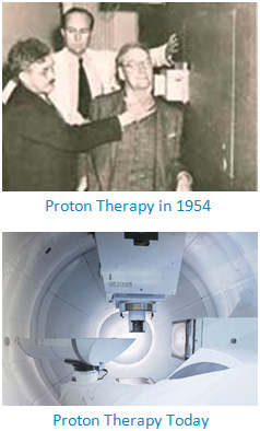 Proton Therapy Then and Now